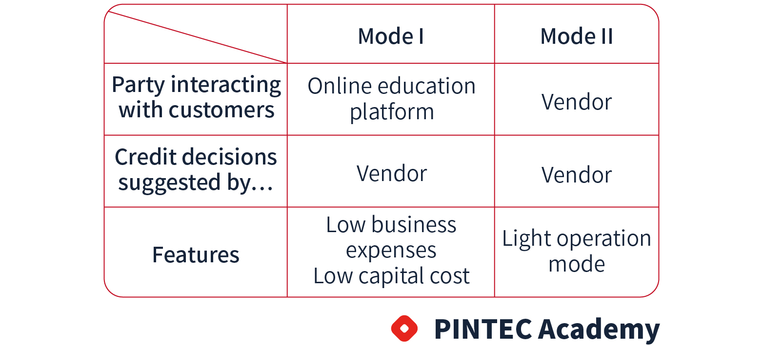 PINTEC   In the News - PINTEC Academy: How to Design